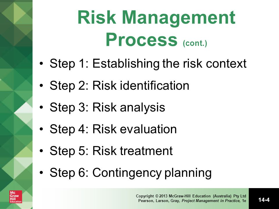 Risk Management Process (cont.)