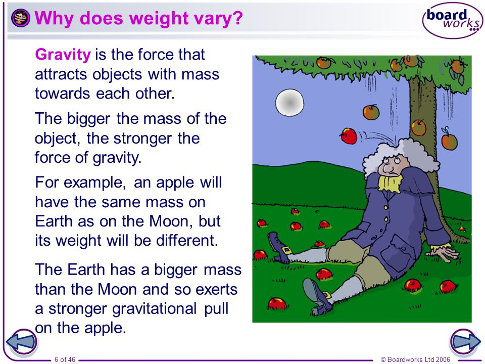 boardworks gcse science physics gravity and space ppt