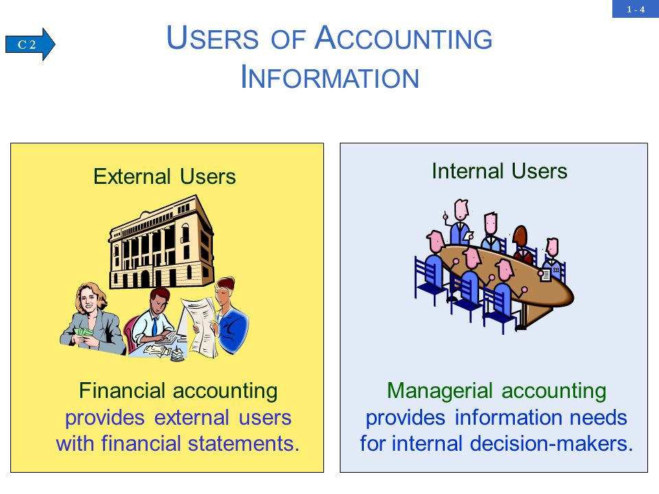 internal users of financial statements The purpose of financial statements is to help users make better business decisions, based on the current and past financial positions of the company, and those users can be both internal and external.