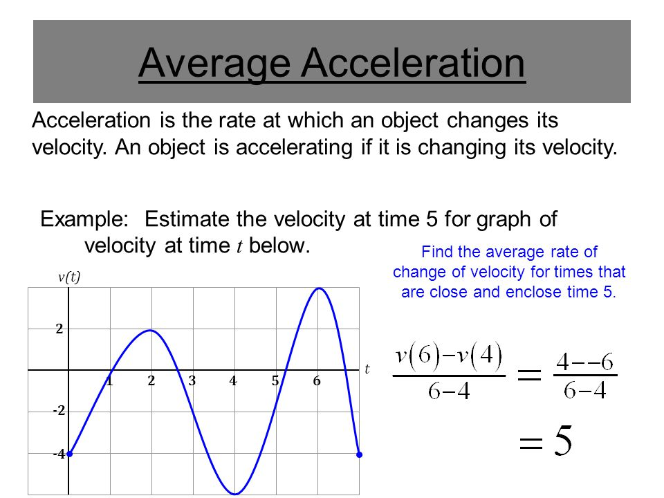 average and instantaneous rate of change of a function over an