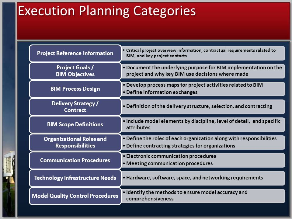 bim project execution planning guide pdf