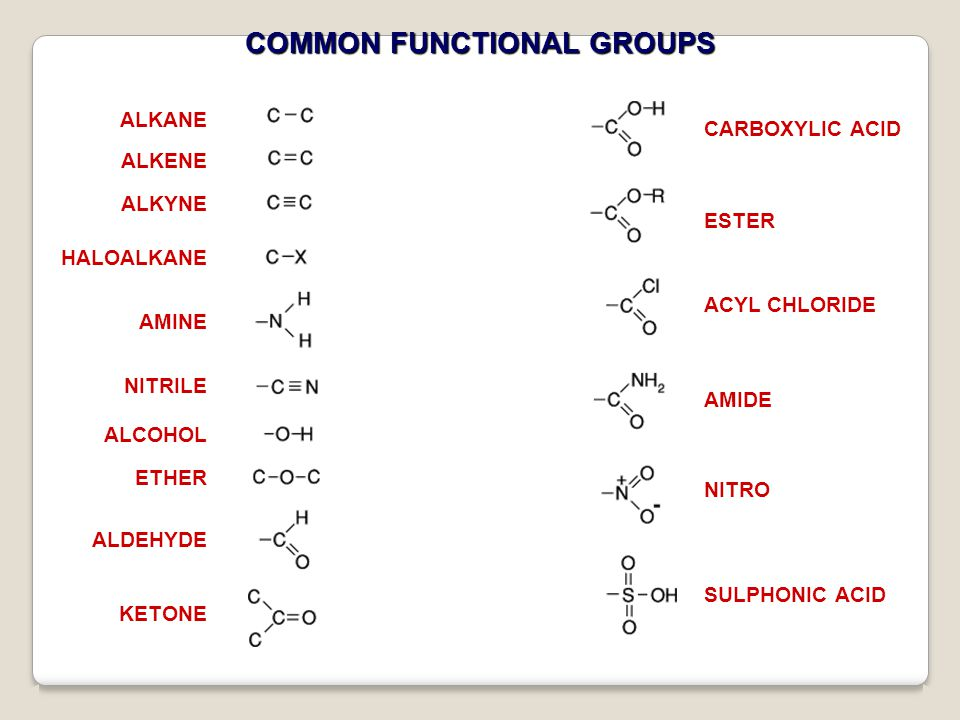 Carboxylic acid functional group