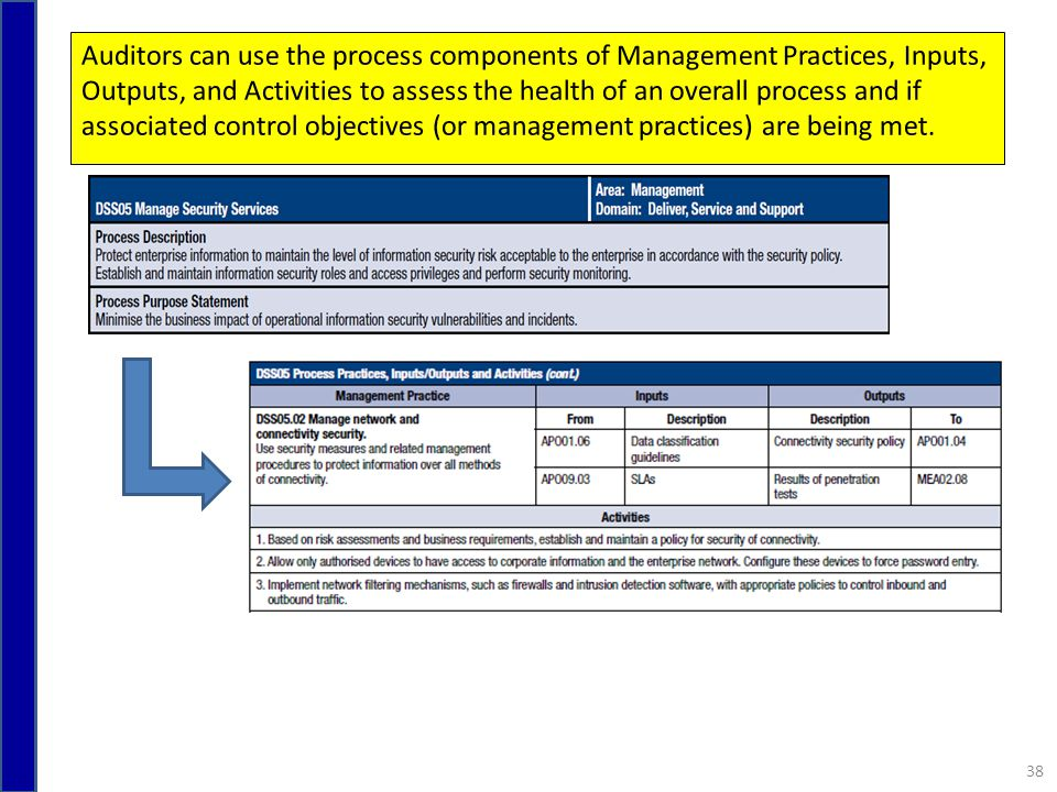 management hr and the practice of management essay Instructions: managing people is a key factor for all managers human resources theory and practices are foundational both for the unique discipline of human resources and for the general practice and discipline of management.