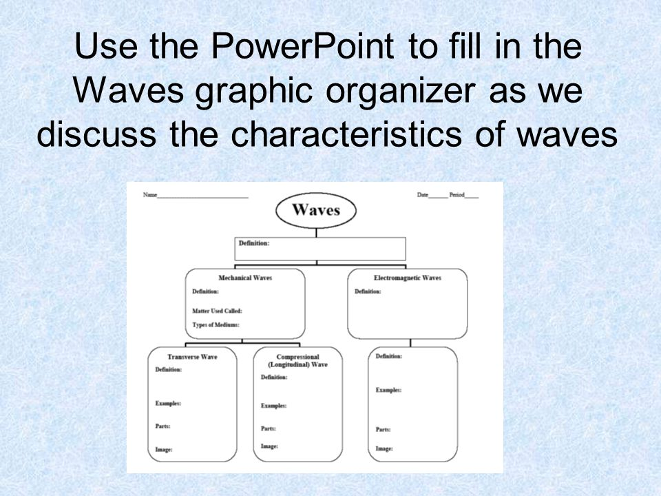 Introduction to Waves Essential Question ppt download – Characteristics of Waves Worksheet