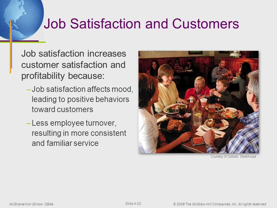 outback steakhouse principles and beliefs Managing partner - outback steakhouse - williamsburg, va  ensuring that  outback's principles and beliefs are continually taught and.
