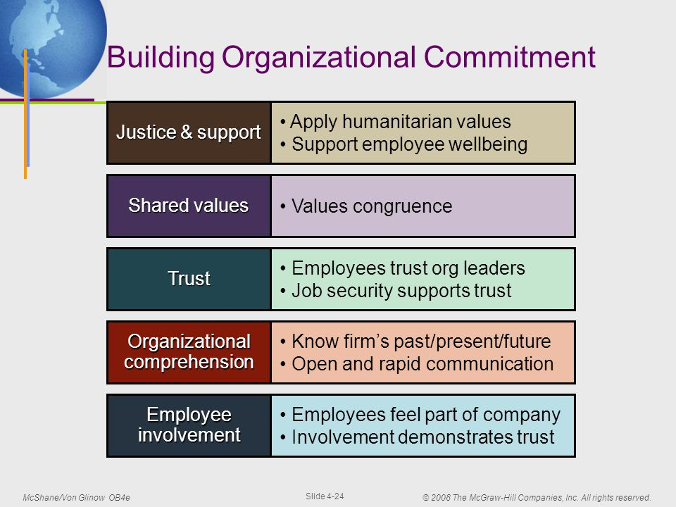 communication and trust in an organization Third, how can the best leaders build trust in and within their organizations  when an organization recognizes that it has low trust,  every communication,.