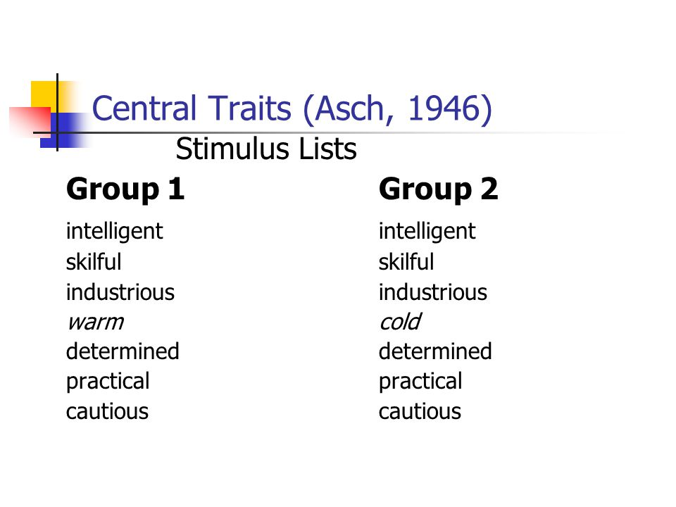 central traits This feature is not available right now please try again later.
