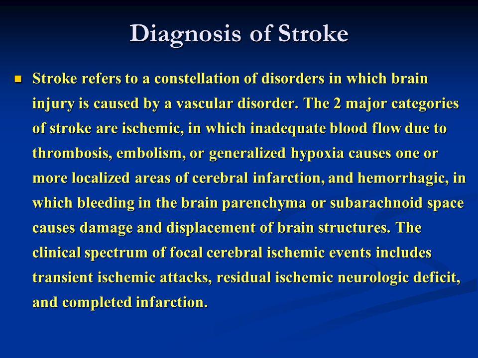 Diagnosis of Stroke