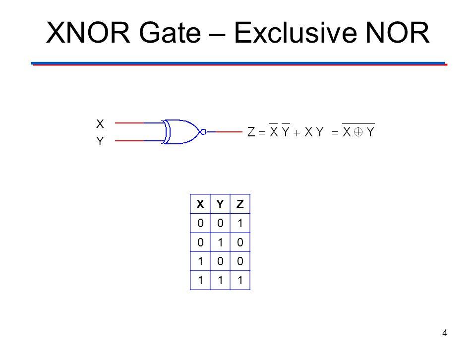 XOR, XNOR, and Binary ...