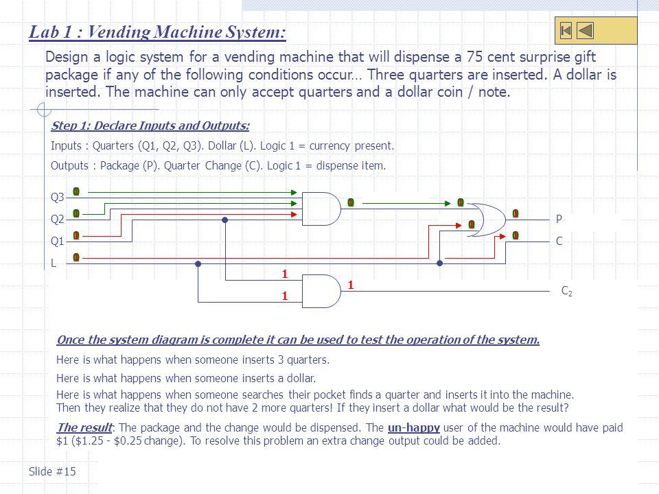 lab 1 logic gate systems