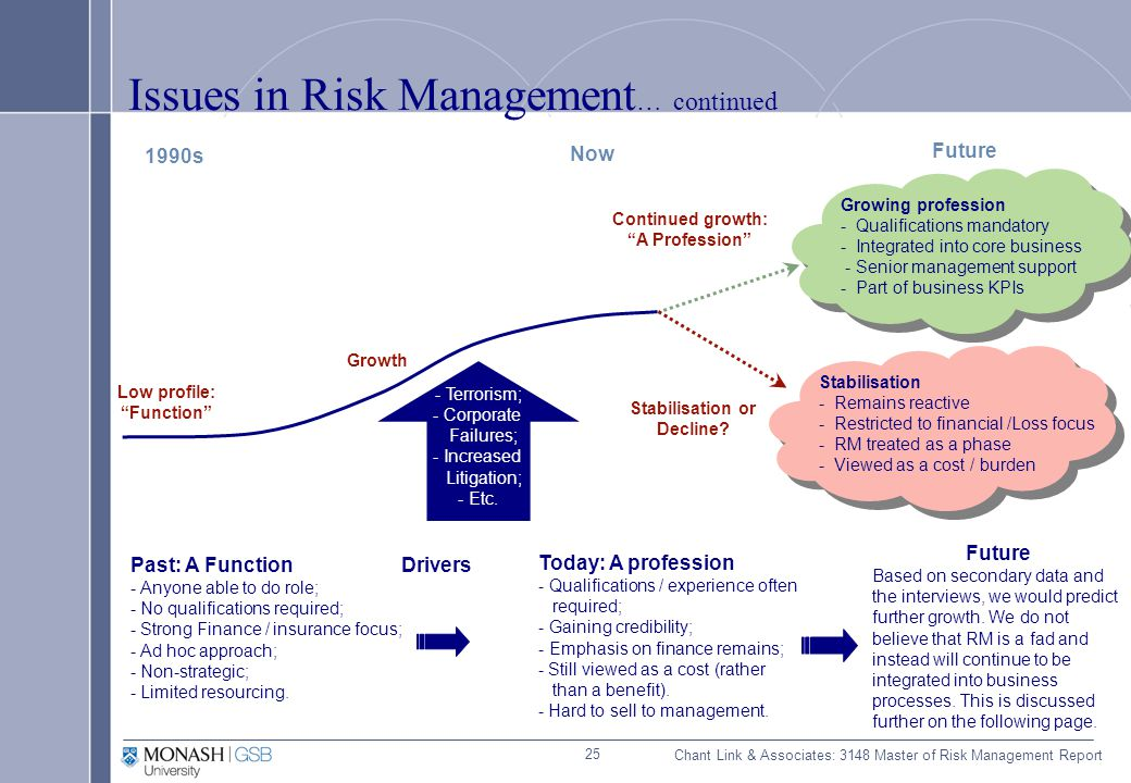What Is Project Risk Management: Benefits, Challenges, Best Practices