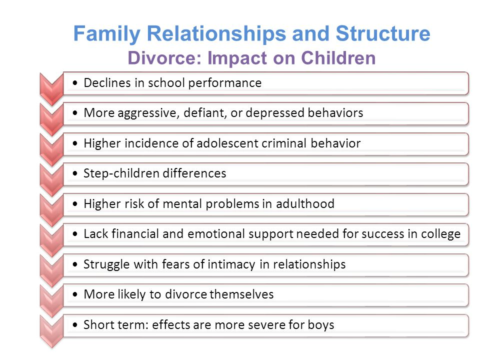 Family Relationships and Structure Divorce: Impact on Children