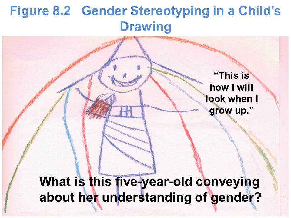 Figure 8.2 Gender Stereotyping in a Child's Drawing