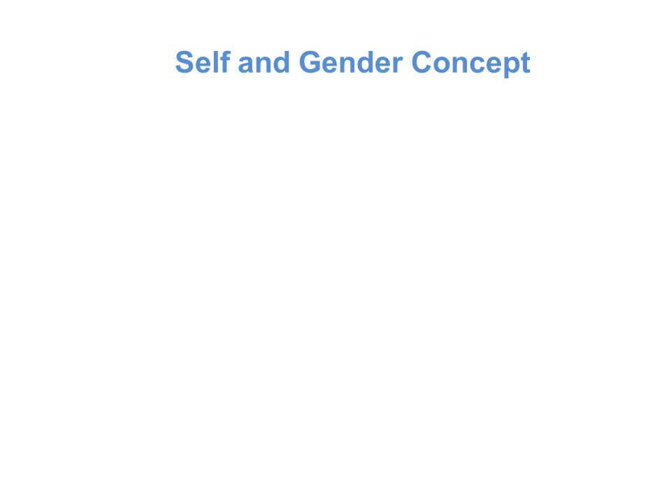 Self and Gender Concept