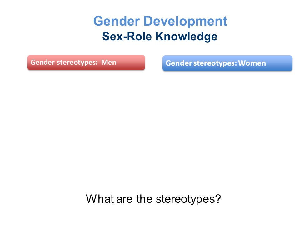 Gender Development Sex-Role Knowledge