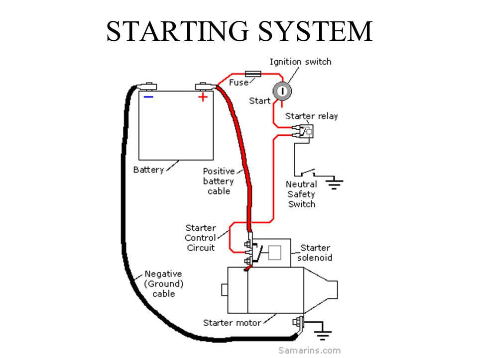 electric motor switch wiring diagram  diagrams  wiring diagram images