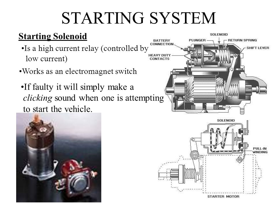 STARTING SYSTEM Starting Solenoid If faulty it will simply make a