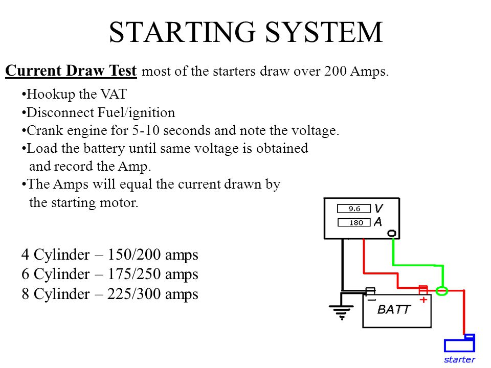 STARTING SYSTEM Current Draw Test most of the starters draw over 200 Amps. Hookup the VAT. Disconnect Fuel/ignition.