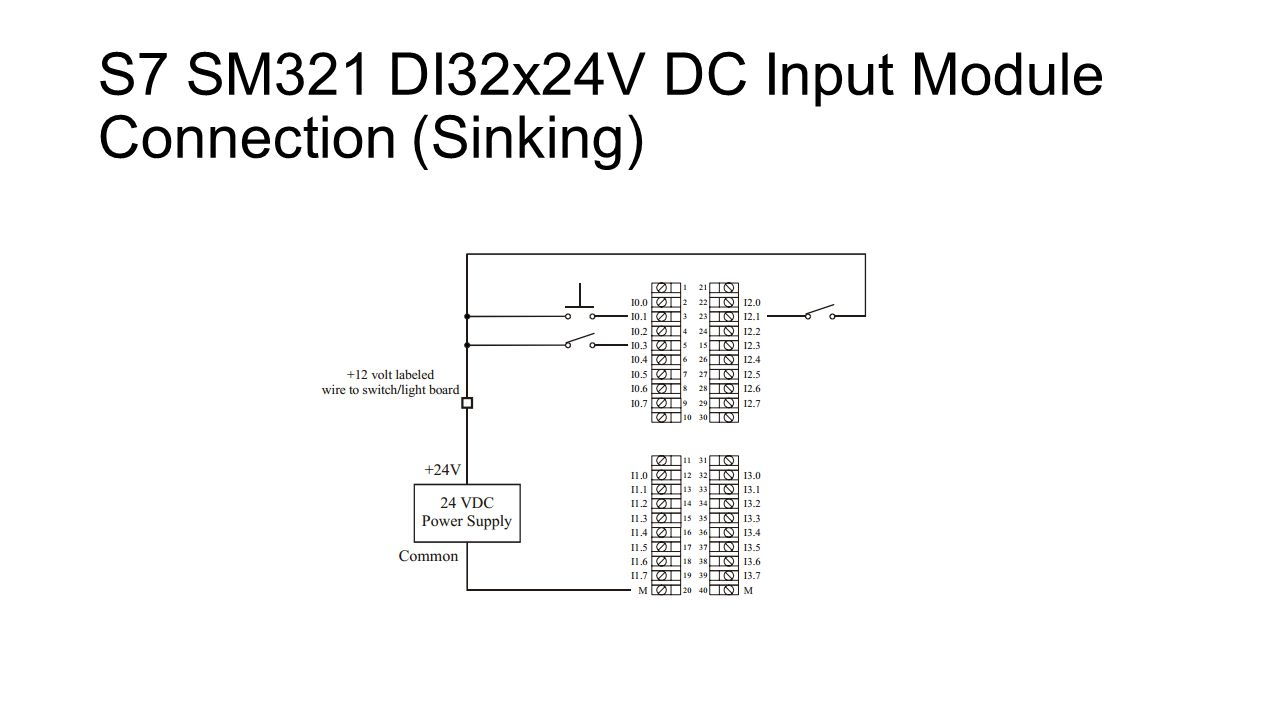 S7+SM321+DI32x24V+DC+Input+Module+Connection+%28Sinking%29 input output wiring diagram ppt video online download quantum rtd input module wiring diagram at bayanpartner.co