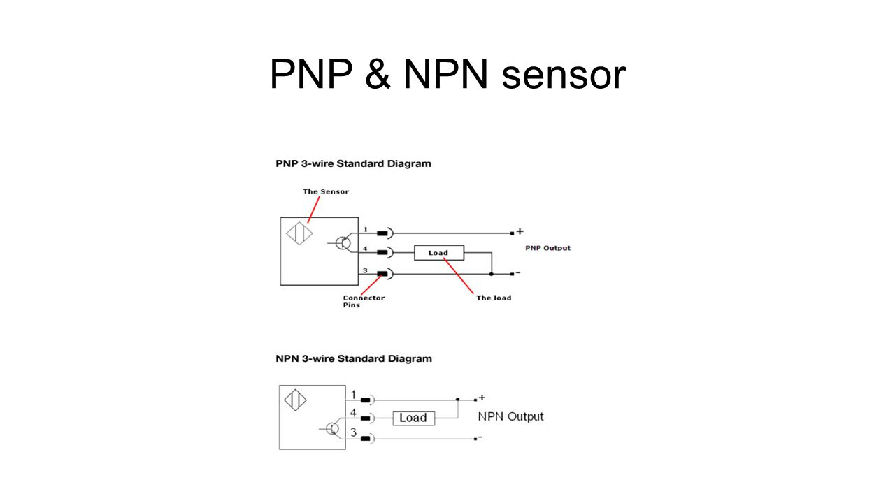 npn and pnp sensor wiring   25 wiring diagram images