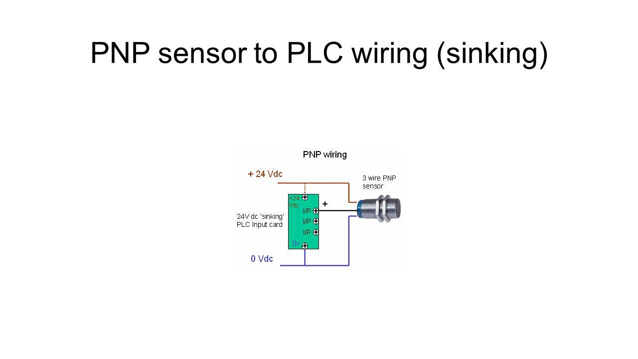 input  output wiring diagram