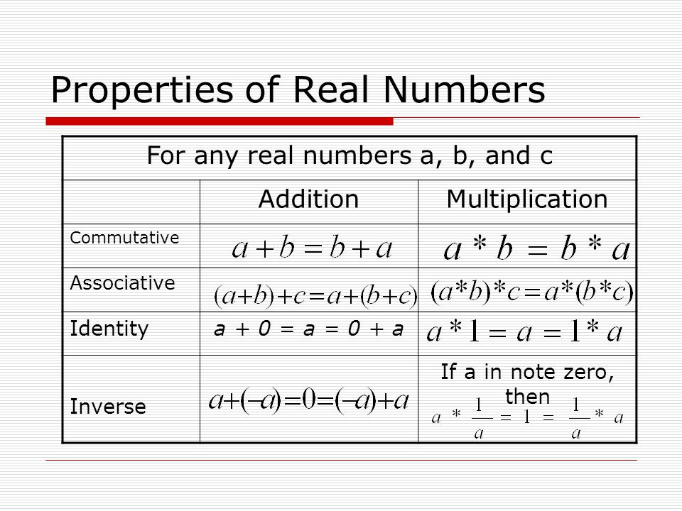 Multiplication Properties Of Real Numbers