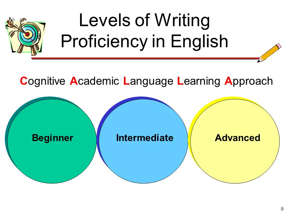 Write my thesis about english language proficiency