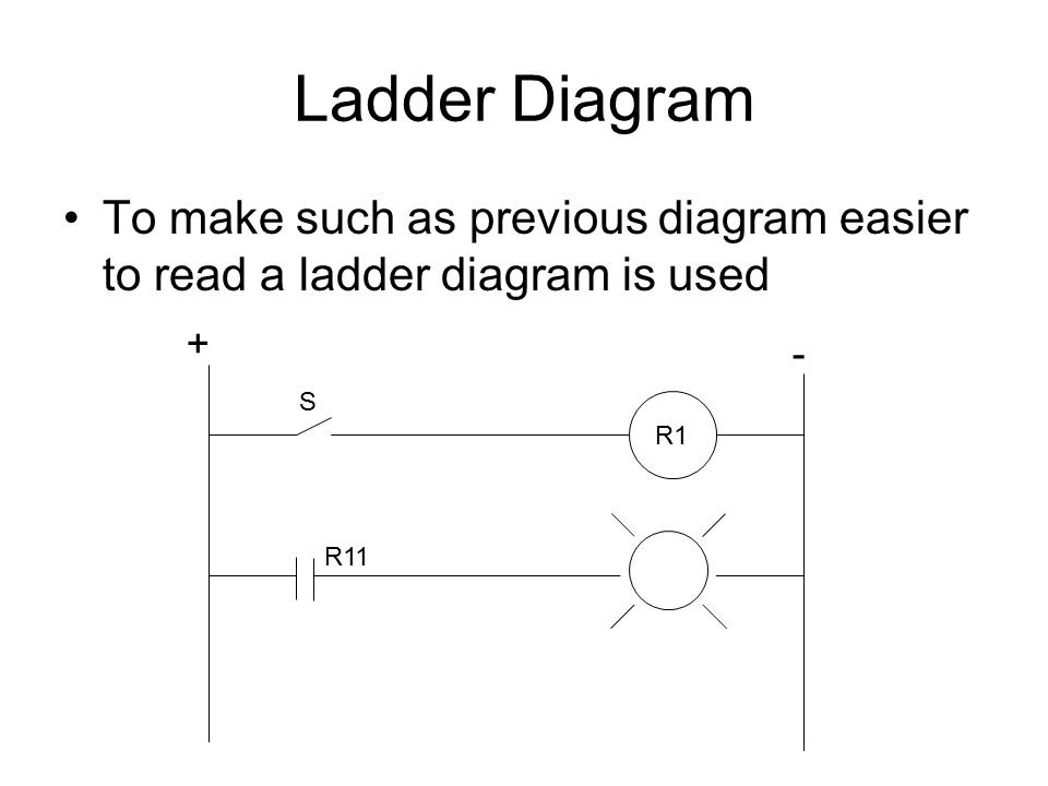 Logic control ppt video online download 24 ladder ccuart Choice Image