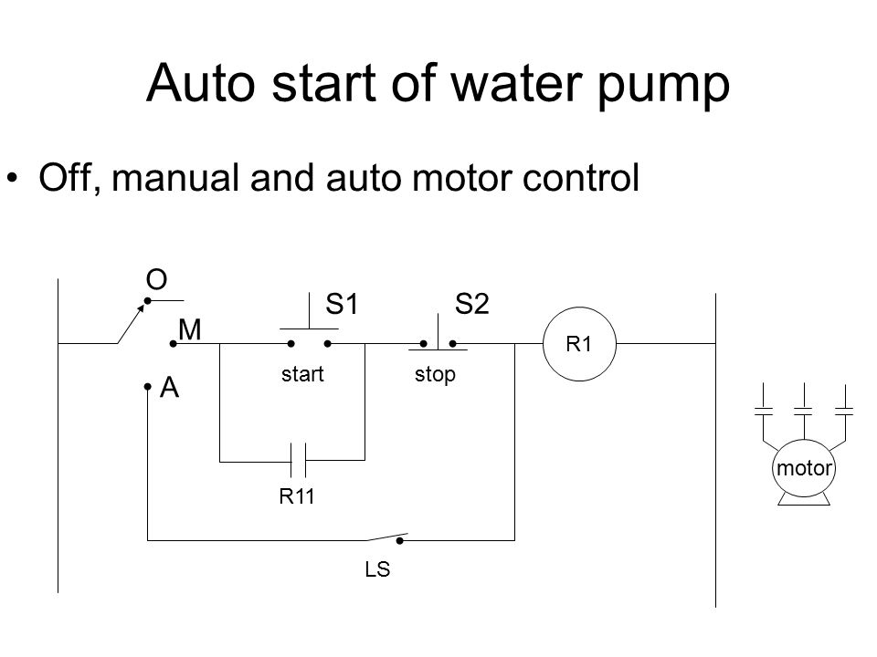 Fantastic Start Stop Motor Control Diagram Picture Collection ...
