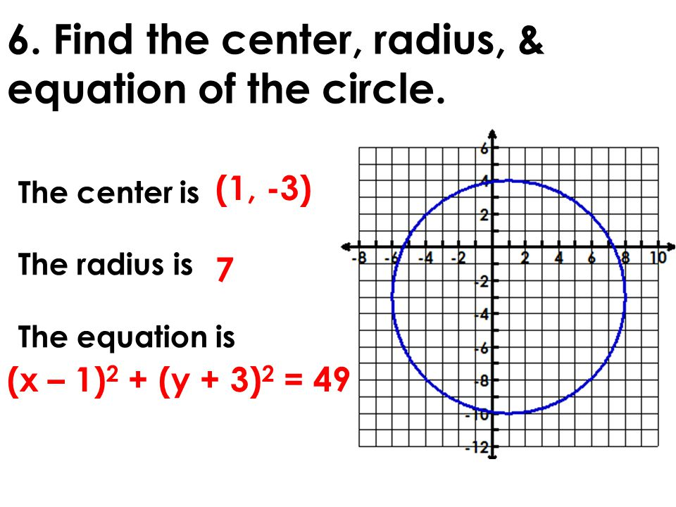 10.7 write and graph equations of circles ppt