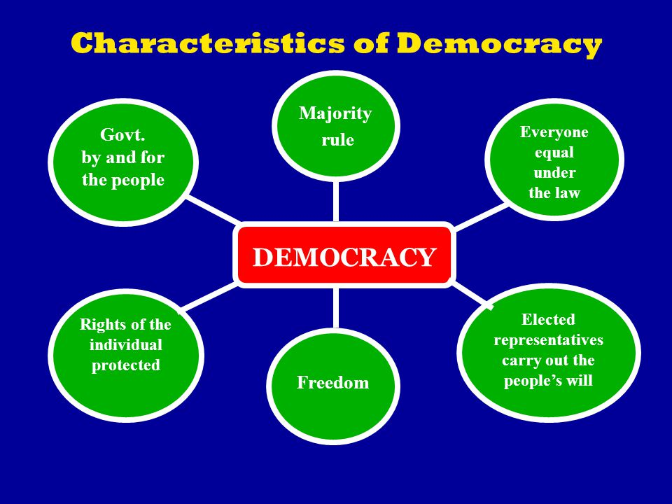 Democracy is ppt download for 6 characteristics of bureaucracy