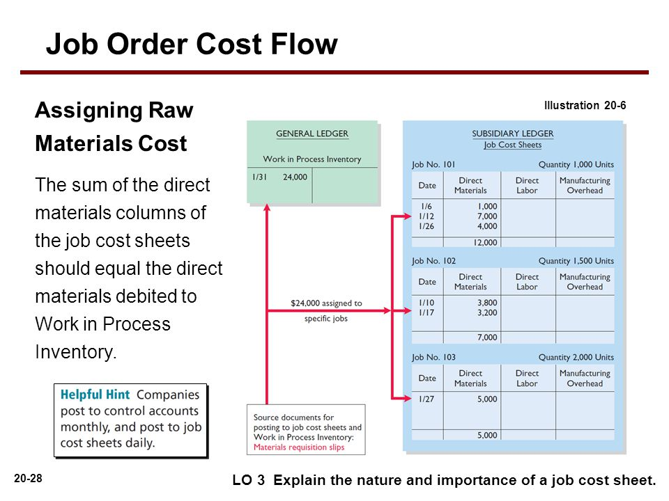 importance of process costing Process costing is an easier system to use when costing homogenous products compared to other cost allocation methods business owners allocate business costs according to the number of processes .