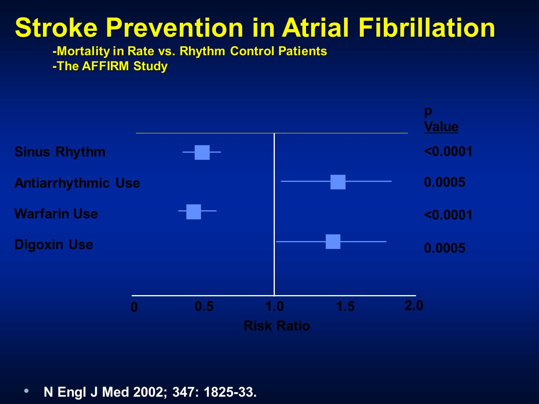 BioLINCC: Atrial Fibrillation Follow-Up Investigation of ...