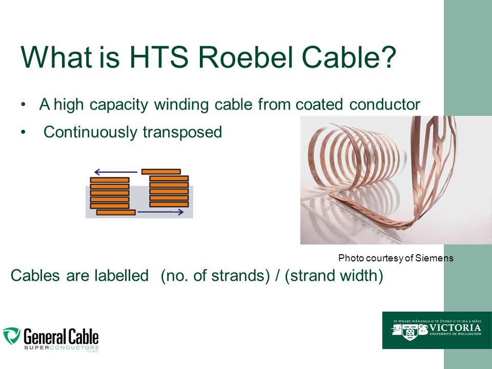 Roebel Cable Industrial Optimization General Cable