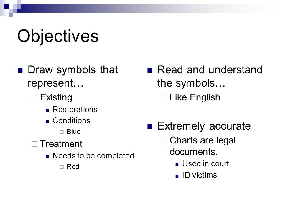 Objectives Draw Symbols That Represent
