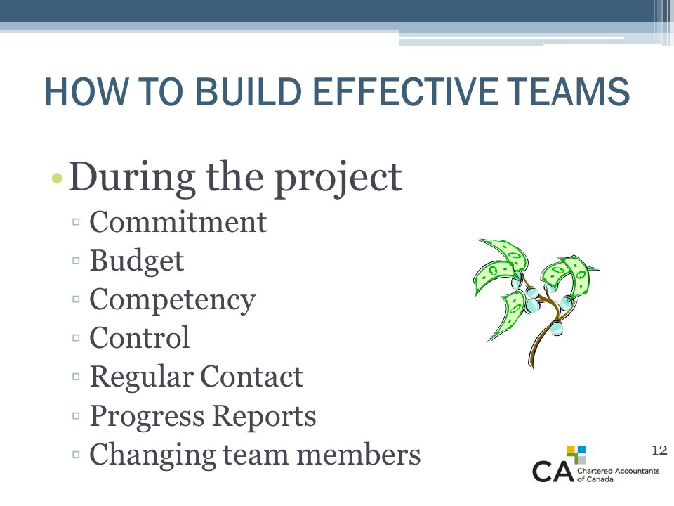 effective project team Communication: the message is clear december 2013 2 2013 project management institute, inc no matter the scenario, the result is the same: lack of effective communication dramatically increases the risk projects face and the.