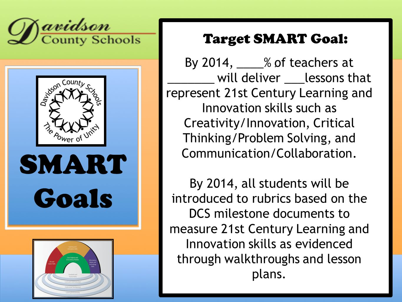 SMART Goals Target SMART Goal: