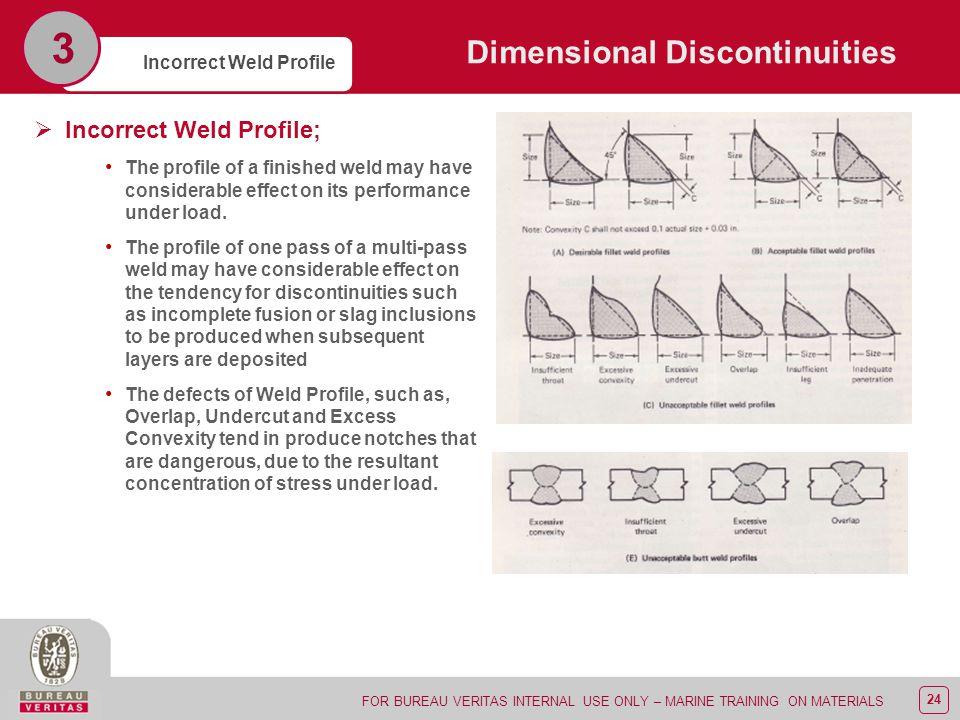 Convexity formula pdf download