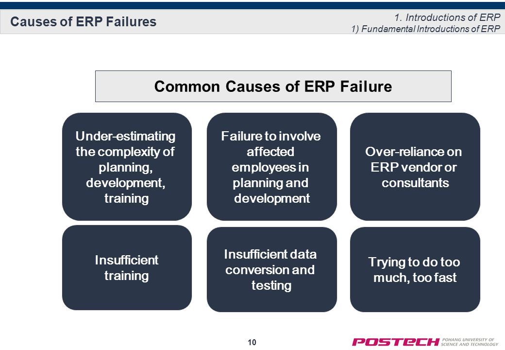 the common causes of failure in an online relationship There are many reasons why businesses fail failure can be rooted in bad  management, misguided leadership, strategic  the next five years falls within  typical ceo tenures and investor time horizons, we  by the explosion in online  retailing in the early 2000s, despite establishing its own e-tail business.
