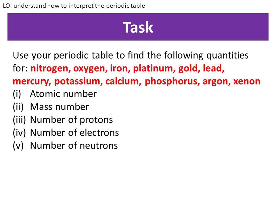 C1 ppt download lo understand how to interpret the periodic table urtaz Gallery