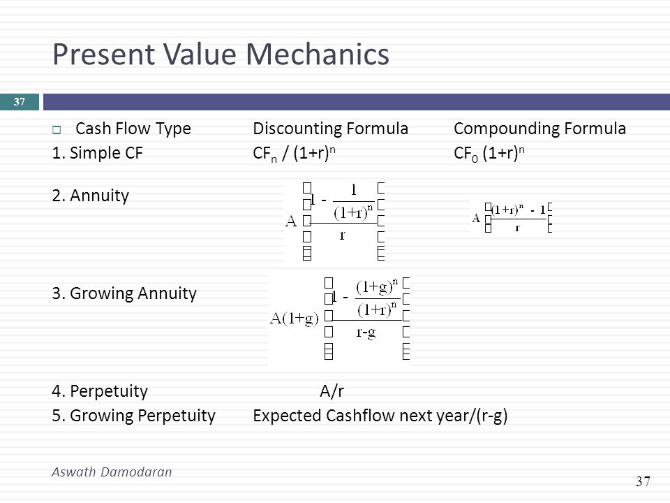 First Principles Aswath Damodaran - ppt download