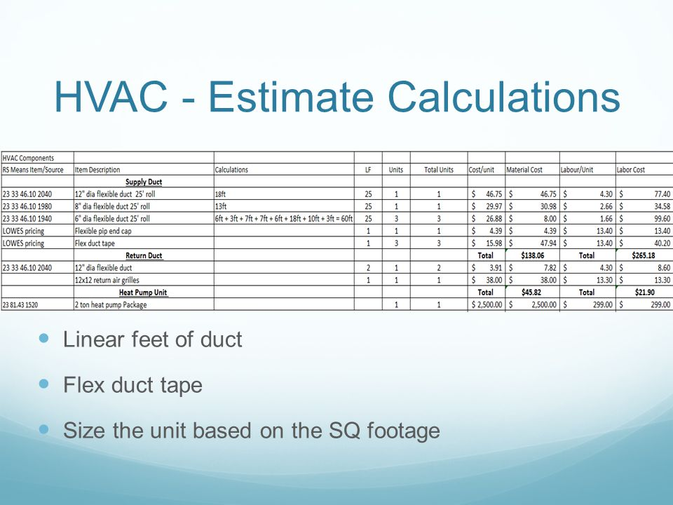 king james cost estimation ppt video online download