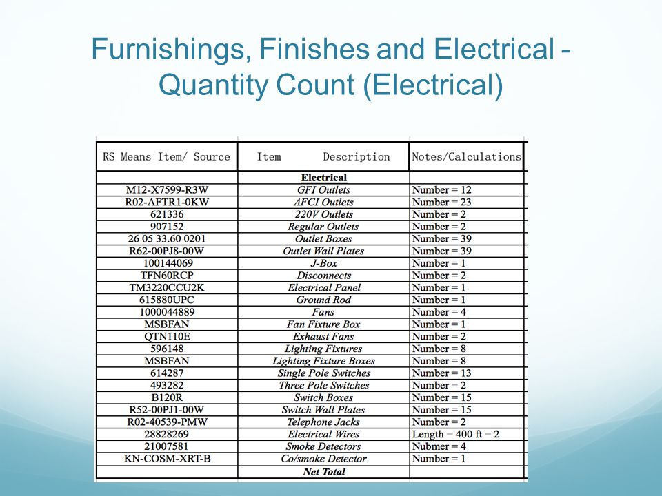 King james cost estimation ppt video online download for Electrical wiring cost per square foot