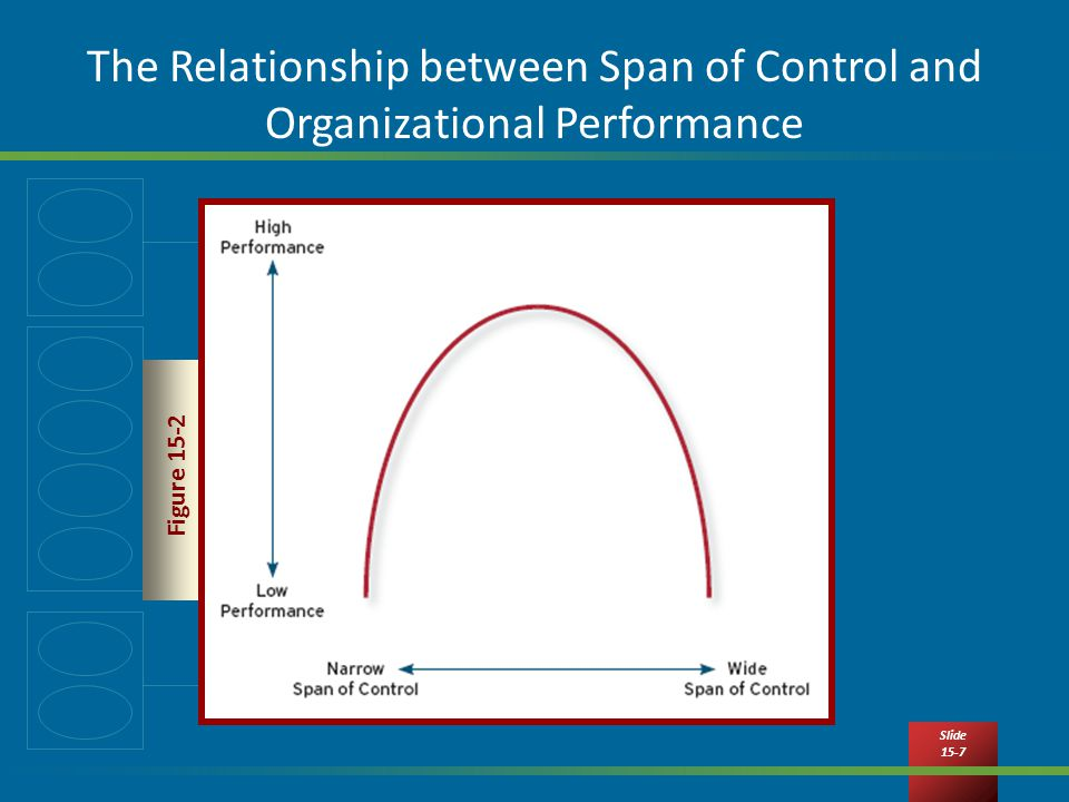 relationship between organizational culture and performance The purpose of this study is to determine the relationship between project maturity and organizational culture and how  culture, pmm, and performance relationship.