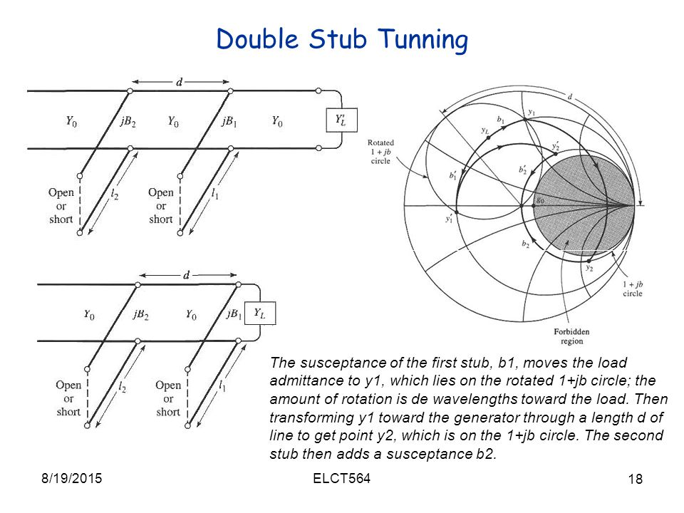 double stub impedance matching essay 1 assignment #9 impedance matching by a double-stub tuner  1 [10 points] answer the following questions in lecture 9 the smith chart and basic impedance - matching concepts:.