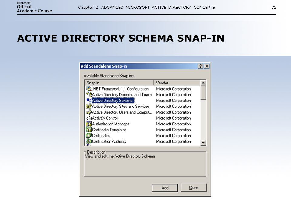 Advanced microsoft active directory concepts ppt download 32 active directory yelopaper Images