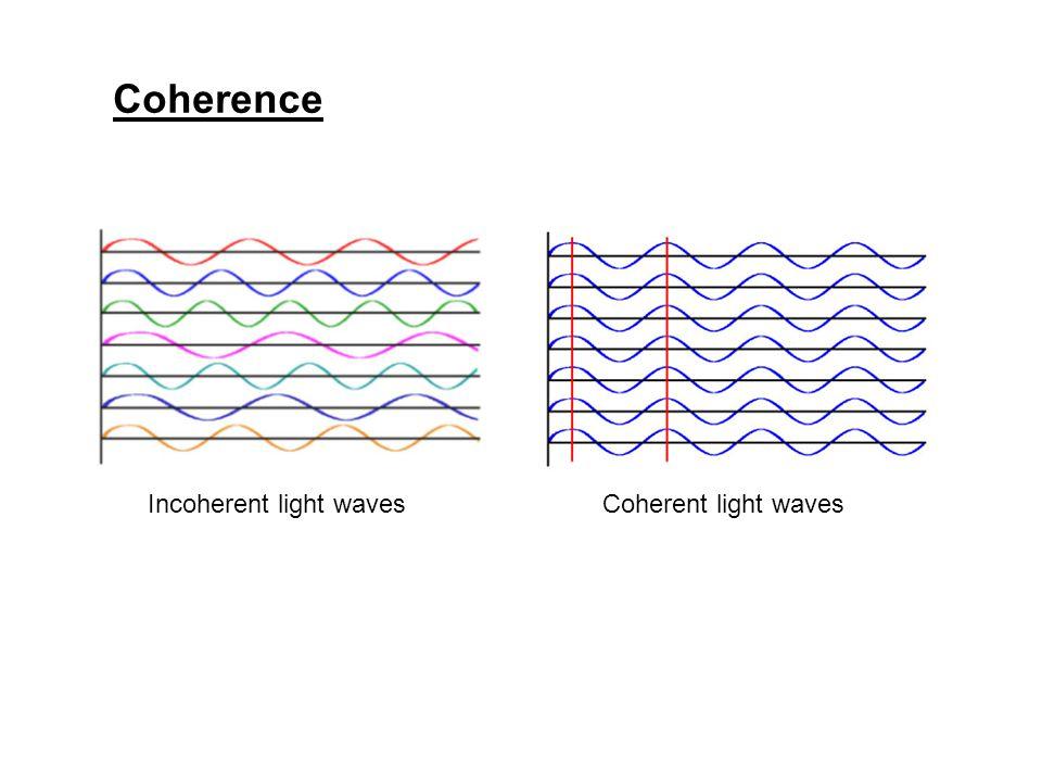 Laser Properties Nearly Monochromatic Light He Ne Laser 0