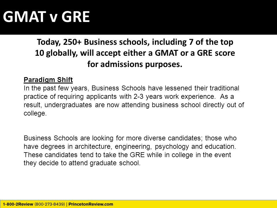 How To Write Gre Scores On Resume
