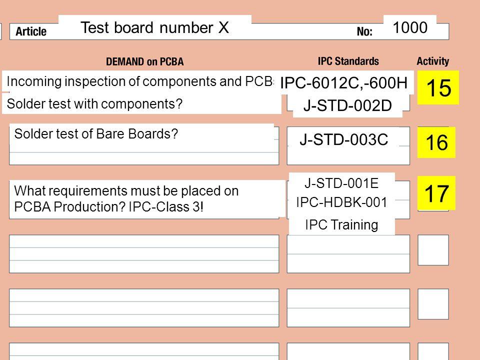 ipc j std 001e pdf