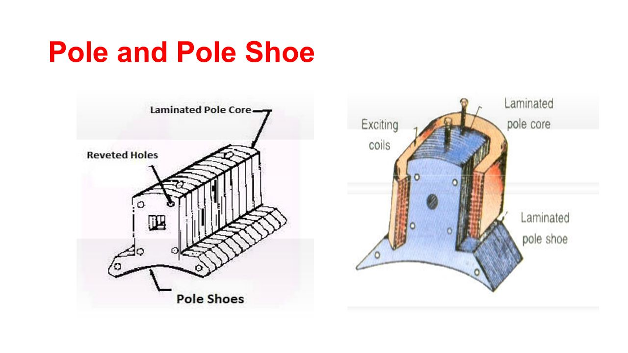 Pole and Pole Shoe